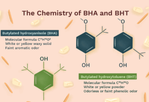 The Chemistry of BHA and BHT